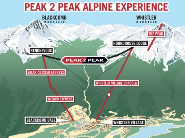 Mapa de Whistler Blackcomb - Fonte: Peak 2 Peak